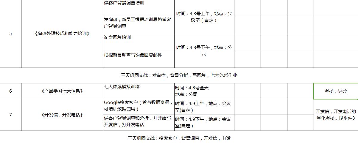 JAC外贸实战:职责管理(二)